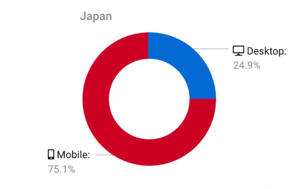 EFOグラフ02